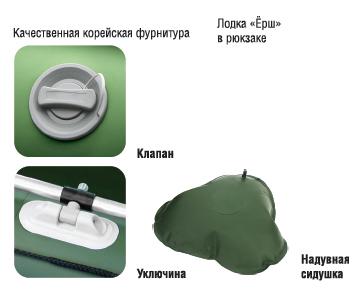 detal
